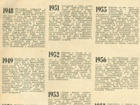 1948-1958, Autó-motor cikkek